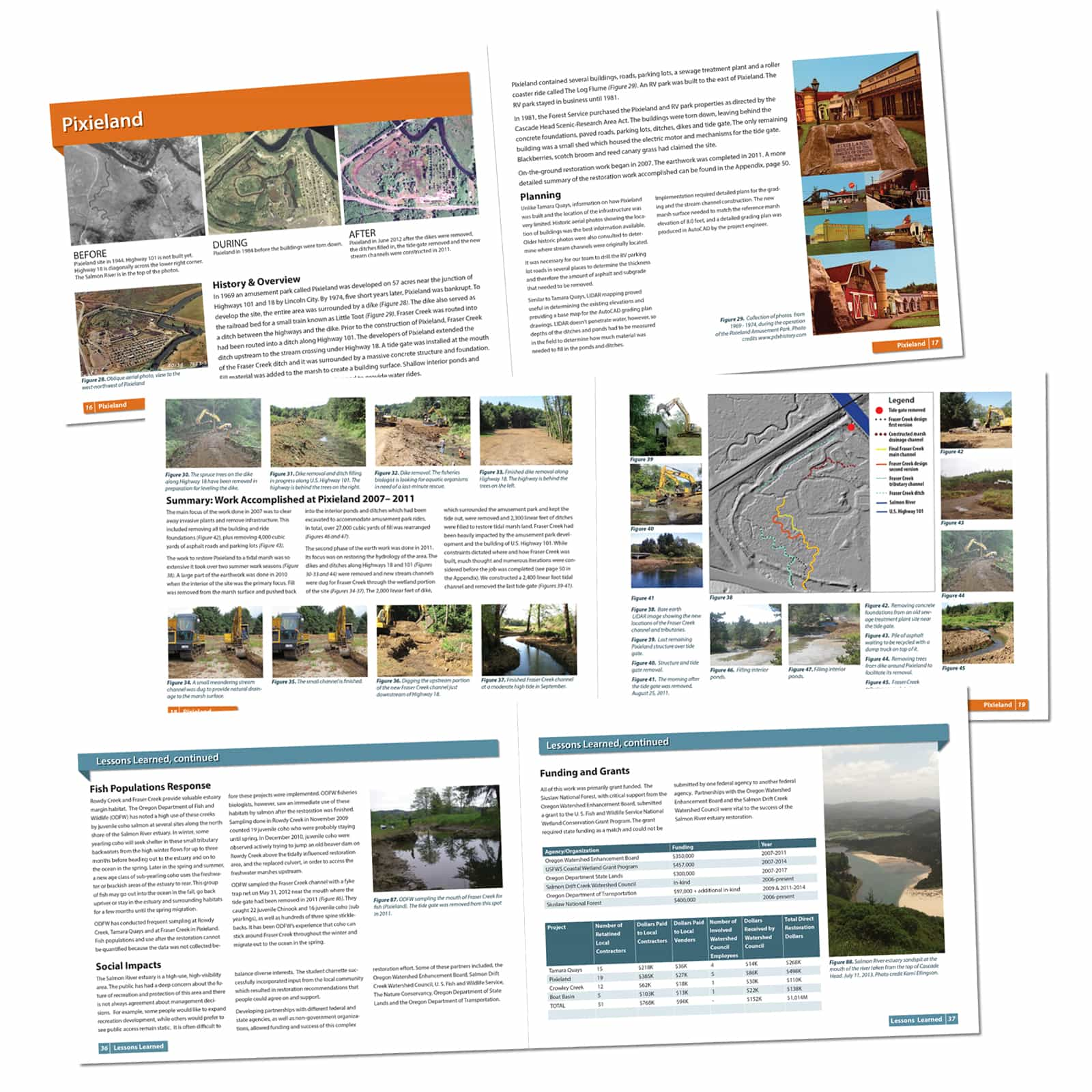 Graphic Design of Restoring the Salmon River Estuary Book Interiors